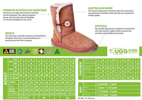 ugg slipper size guide ugg shoe size guide