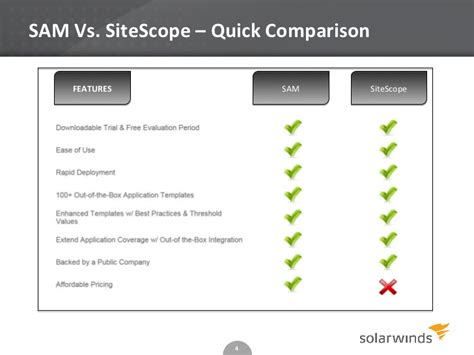 solarwinds or hp sitescope comparison gt gt 26 beaufiful