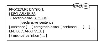 section 20 procedure procedure division