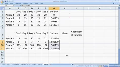 How Make Cv Exle by Standard Deviation And Coefficient Of Variation