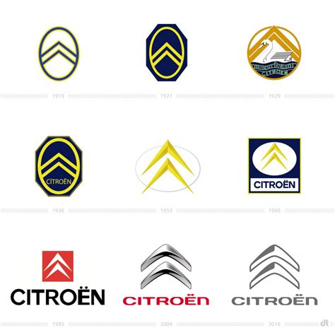 citroen logo history citro 235 n s new flat logo inspired by you