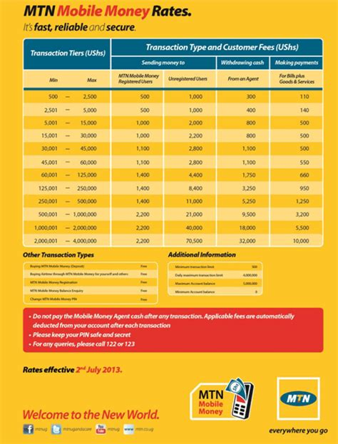 mtn mobile money mtn uganda revises mobile money tariffs following the new