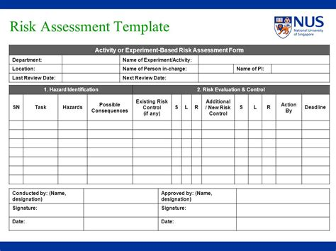 risk assessment template risk assessment ppt