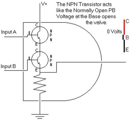 npn transistor gate voltage npn transistor gate voltage 28 images 2n5551 to 92 npn high voltage transistor 160v 0 6a