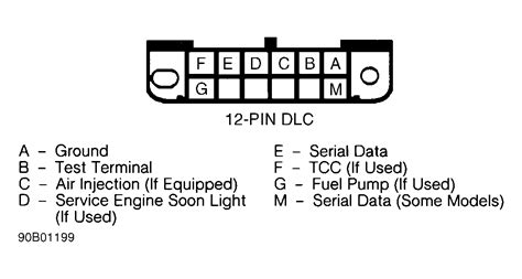 gm obd1 connector wiring diagram gm get free image about
