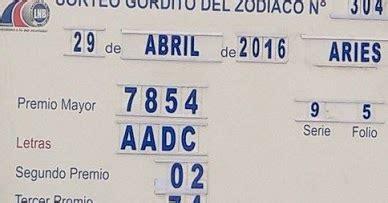 enlace predicas del 29 abril 2016 loteria nacional de panama resultados resultados gordito