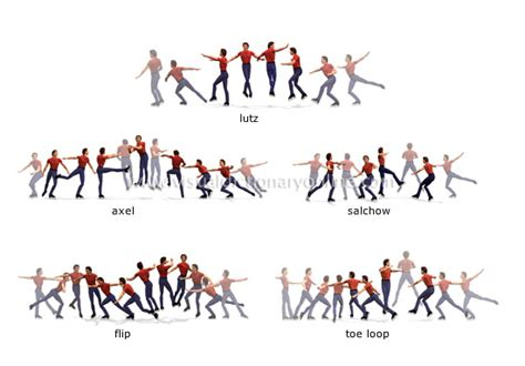 the importance of off ice jumps by figure skating coach sports games winter sports figure skating