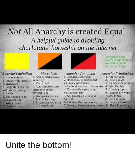 all the cool are anarchists a s quest to be radical books 25 best memes about anarcho primitivism anarcho