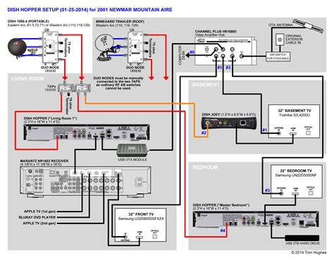 dish network wiring diagrams wiring diagram for dish 722k dvr wiring diagram with description