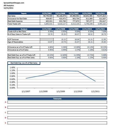 accounts receivable analysis template