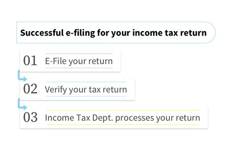 how to file your income tax return in the philippines how to e verify itr your income tax return via netbanking