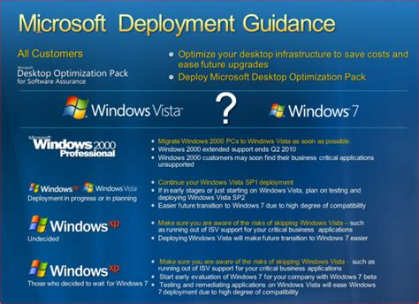 upgrade windows xp to windows 7 cnet microsoft recommends upgrade to vista before windows 7