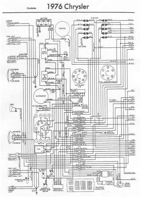 auto wiring diagram  chrysler cordoba engine