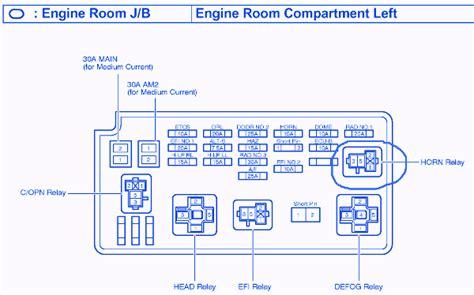 Toyota Sienna X L E 2006 Engine Fuse Box Block Circuit