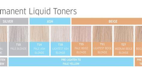 wella toner color chart wella permanent liquid toners color charts