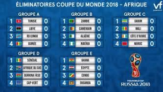 eliminatoires coupe du monde 2018 les lions s en