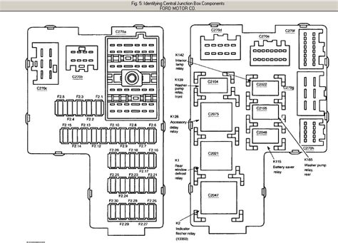 2004 ford explorer fuse box diagram fuse box and wiring