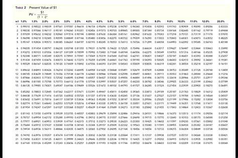 present value annuity factor table annuity present value factor table brokeasshome com