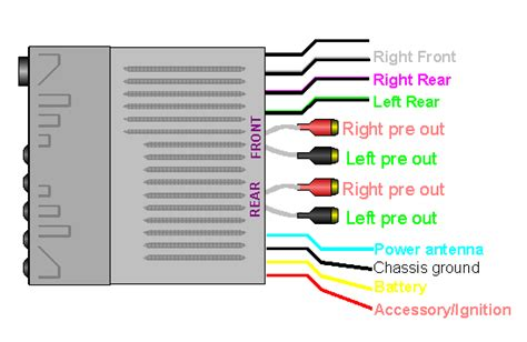 wiring diagram needed for car stereo ecoustics