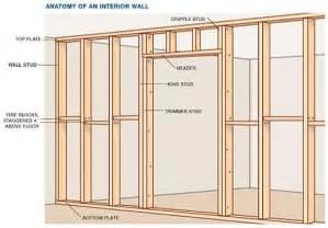 How To Frame Interior Door Interior Door Frame Construction Details 5 Photos 1bestdoor Org