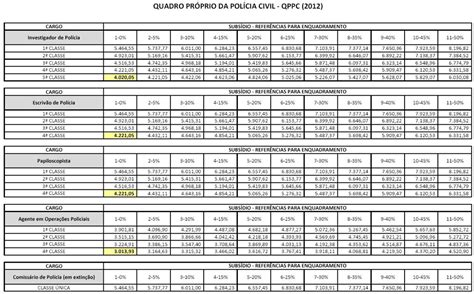 salario da policia militar em 2015 rj curitiba policiais civis votam proposta de tabela