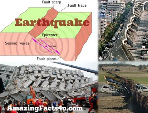 earthquake facts earthquake information earthquake continent amazing facts 4 u