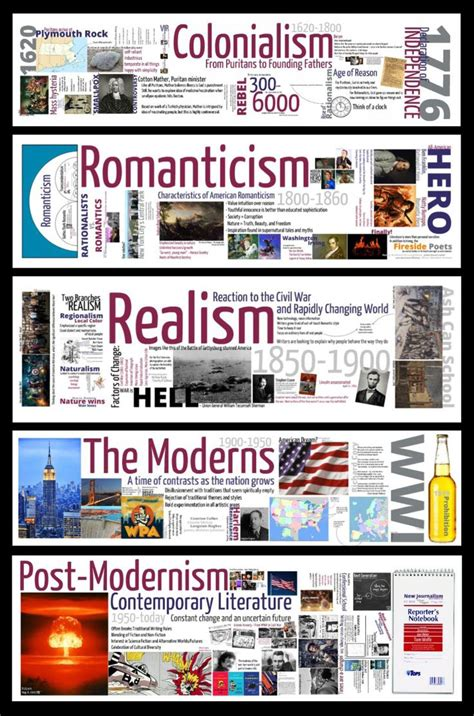 themes contemporary literature 25 best ideas about teaching literature on pinterest