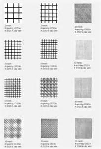 Decorative Metal Screen Wire Mesh Gl Wire Wiring Diagram Free Download