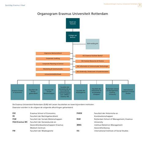 Rotterdam School Of Management Erasmus Mba Class Profile by Kroniek 2009 Erasmus Universiteit Rotterdam By Hans Dor 233