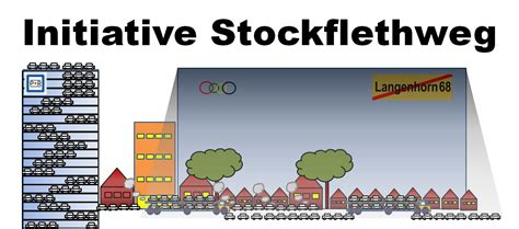 Auto Wichert Stockflethweg by Initiative Stockflethweg Nordnetz Hamburg