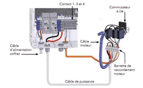 Remplacement Tableau électrique Prix 4386 by Preview