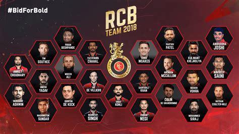 ipl 2016 rcb player list newhairstylesformen2014 com ipl rcb list ipl 2018 rcb players list royal challengers