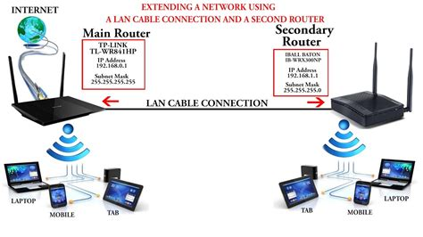 router hookup diagram wiring diagram hooking up wireless gateway to router 52