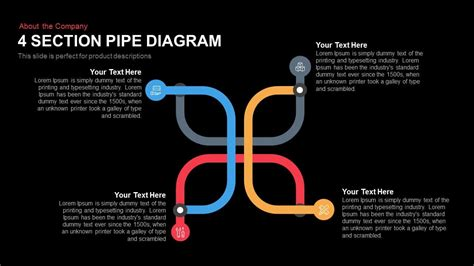 piping layout design ppt 4 section pipe diagram powerpoint keynote slidebazaar