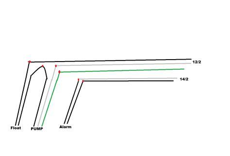 septic wiring diagram septic tank wiring diagram septic get free image