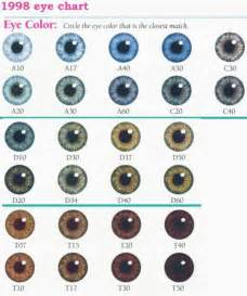 list of eye colors elkaydee vashiane eye color chart t50 such a