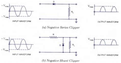 clipping diodes in series diode applications clipping circuits easy e