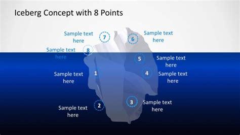 Iceberg Powerpoint Template Slidemodel Iceberg Powerpoint Template
