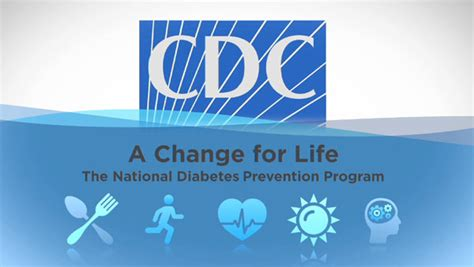 healthy living centers for disease control and prevention promising diabetes prevention programs are fueling shift