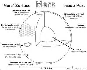 mars coloring pages mars printout coloring page enchantedlearning