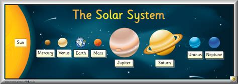 printable poster of the solar system classroombasics