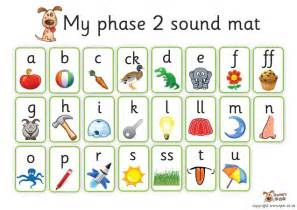 phase 2 sound mat 187 grovedale west primary prep
