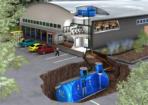 Rain Water Harvesting Commercial Rainwater Collection | large scale and commercial rainwater harvesting