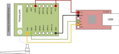 xbox 360 slim power brick wiring diagram xbox get free