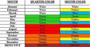 osha color codes osha electrical color codes osha wiring diagram free