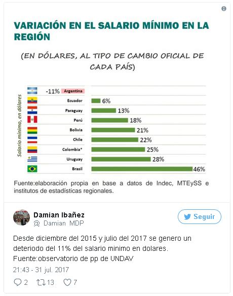 cuanto esta el salario familiar en cuanto esta el minimo en 2016 en colombia cuanto fue el