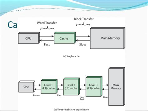 layoutinflater out of memory cache memory