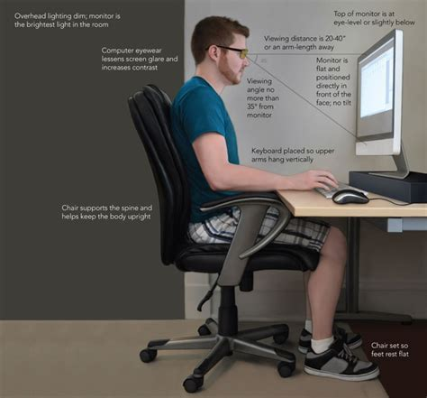 How Should I Sit At Desk by Laurence Ourac 187 How To Sit Properly In Front A Computer