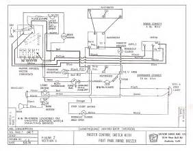 cushman white truck wiring diagram white free printable wiring diagrams