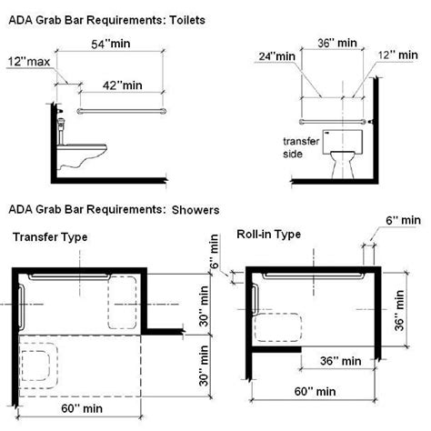 endearing 30 ada house plans decorating inspiration of 35 best 30 ada bathroom accessories mounting heights